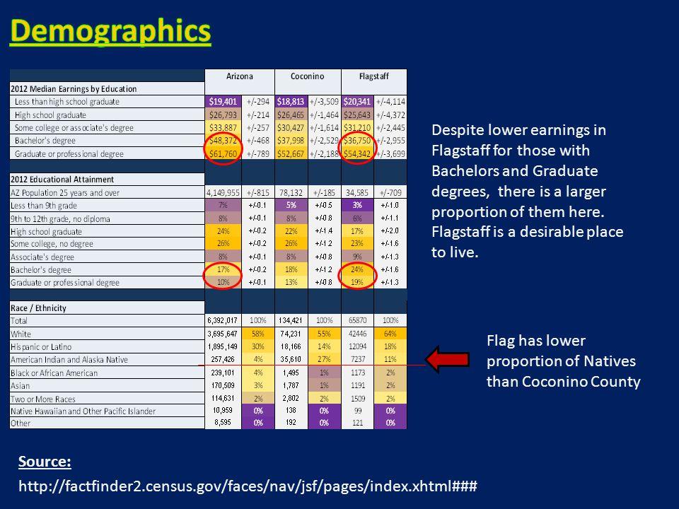 Graduating Student Survey AY2013-14
