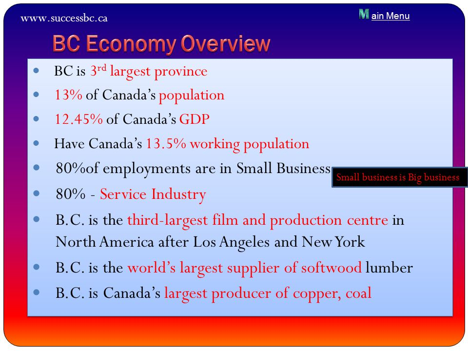 BC is 3 rd largest province 13% of Canada's population 12.45% of Canada's GDP Have Canada's 13.5% working population 80%of employments are in Small Business 80% - Service Industry B.C.