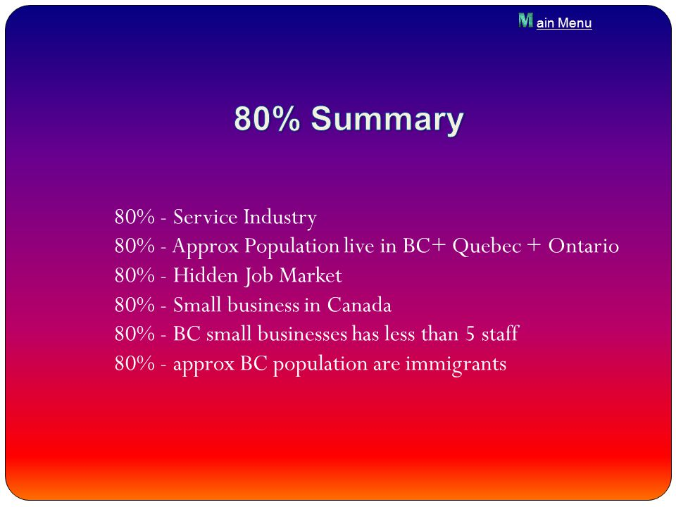 80% - Service Industry 80% - Approx Population live in BC+ Quebec + Ontario 80% - Hidden Job Market 80% - Small business in Canada 80% - BC small businesses has less than 5 staff 80% - approx BC population are immigrants ain Menu