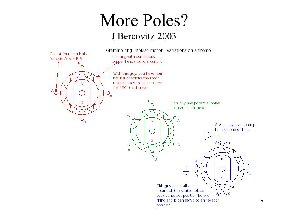7 More Poles J Bercovitz 2003