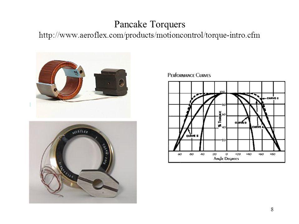 8 Pancake Torquers http://www.aeroflex.com/products/motioncontrol/torque-intro.cfm