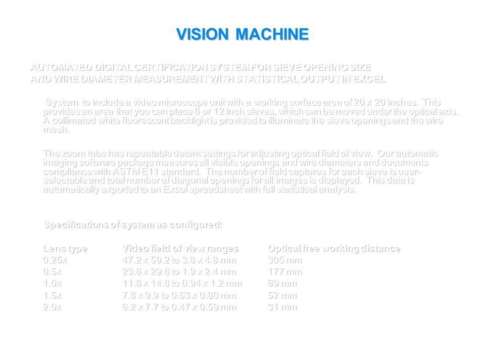 Set zoom optics detent