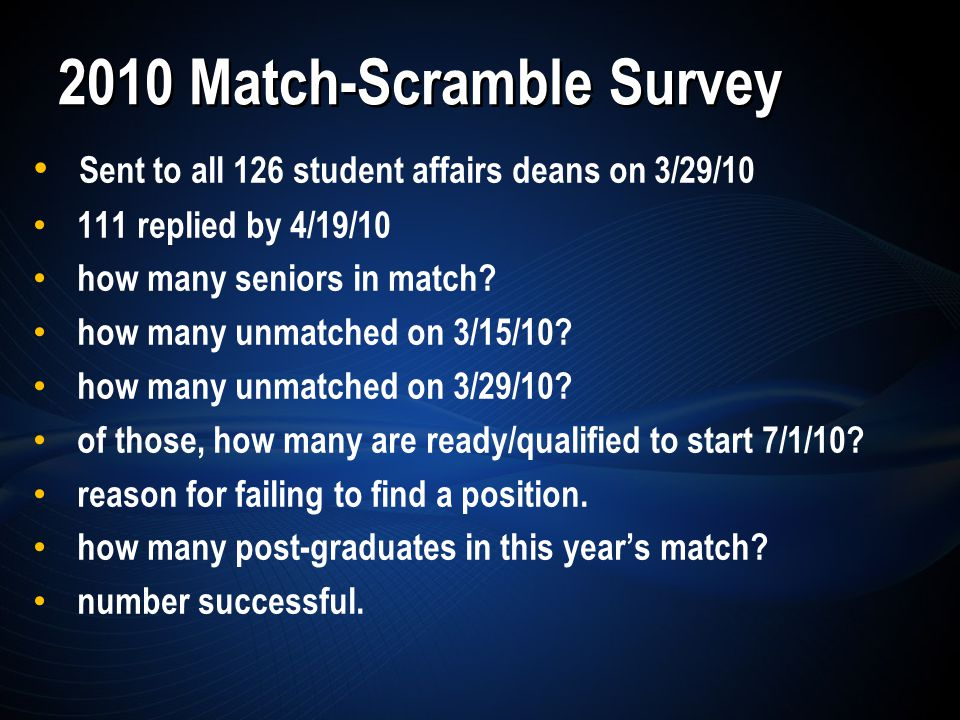 Sent to all 126 student affairs deans on 3/29/10 111 replied by 4/19/10 how many seniors in match.