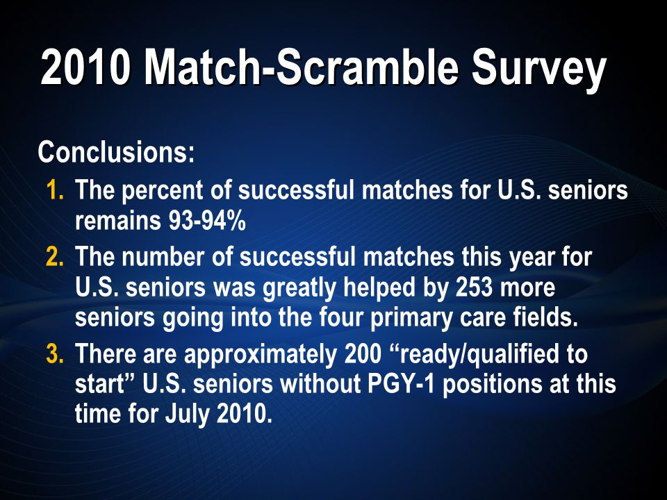 Conclusions: 1.The percent of successful matches for U.S.