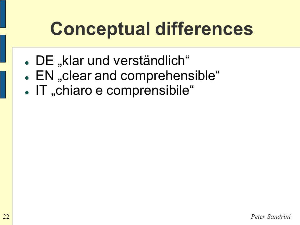 "22Peter Sandrini Conceptual differences DE ""klar und verständlich EN ""clear and comprehensible IT ""chiaro e comprensibile"