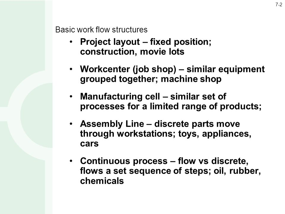Basic work flow structures Project layout – fixed position; construction, movie lots Workcenter (job shop) – similar equipment grouped together; machi