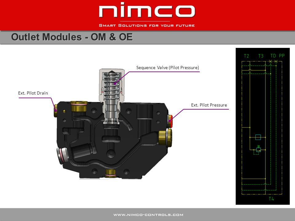 Outlet Modules - OM & OE Sequence Valve (Pilot Pressure) Ext. Pilot Pressure Ext. Pilot Drain