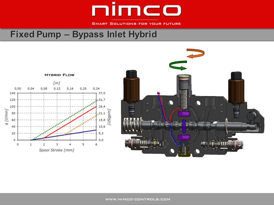 Fixed Pump – Bypass Inlet Hybrid