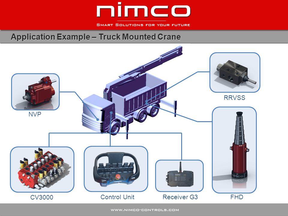 Application Example – Truck Mounted Crane CV3000 RRVSS FHDControl UnitReceiver G3 NVP