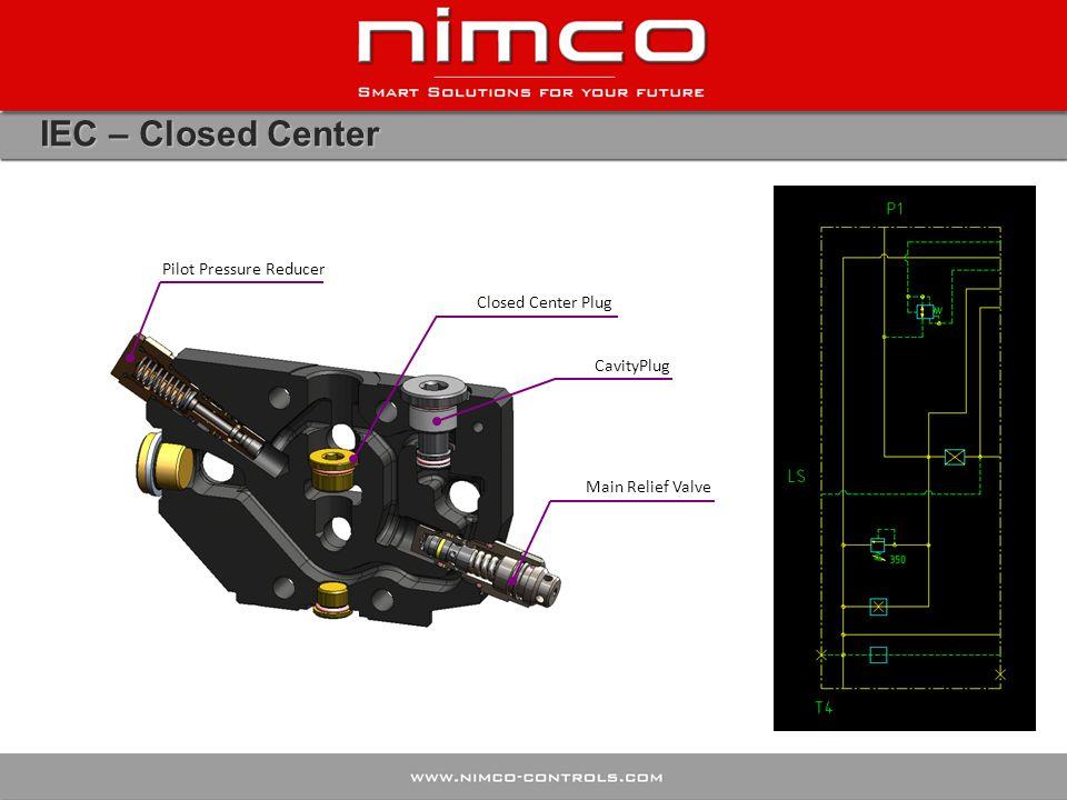 IEC – Closed Center Pilot Pressure Reducer CavityPlug Main Relief Valve Closed Center Plug