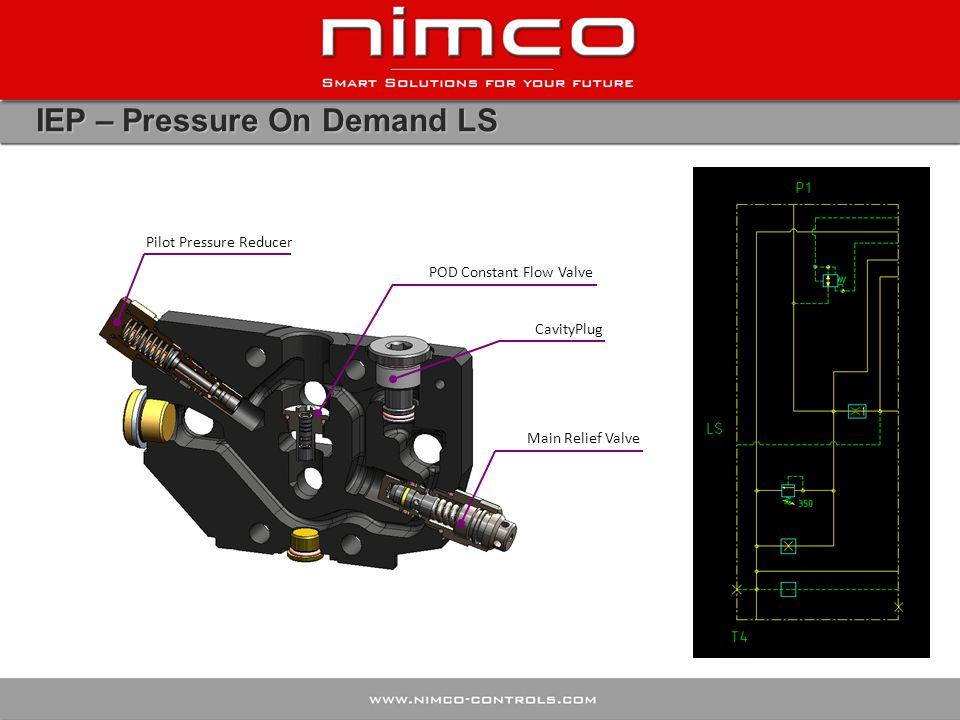 IEP – Pressure On Demand LS Pilot Pressure Reducer CavityPlug Main Relief Valve POD Constant Flow Valve