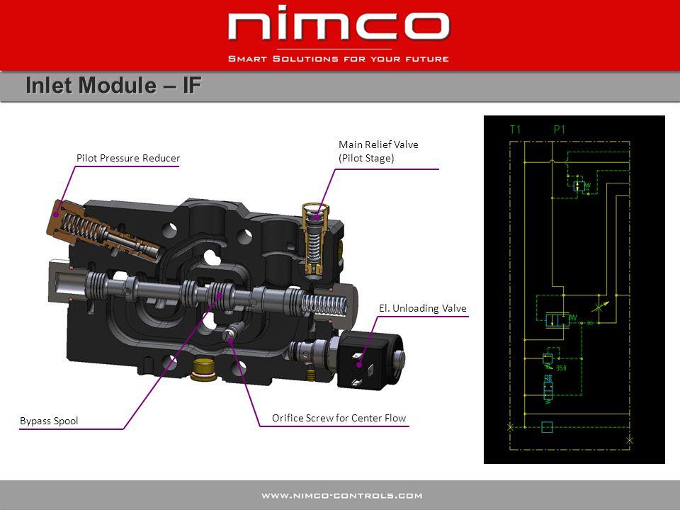 Inlet Module – IF Pilot Pressure Reducer Main Relief Valve (Pilot Stage) El.