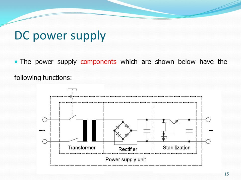 DC power supply The power supply components which are shown below have the following functions: 15