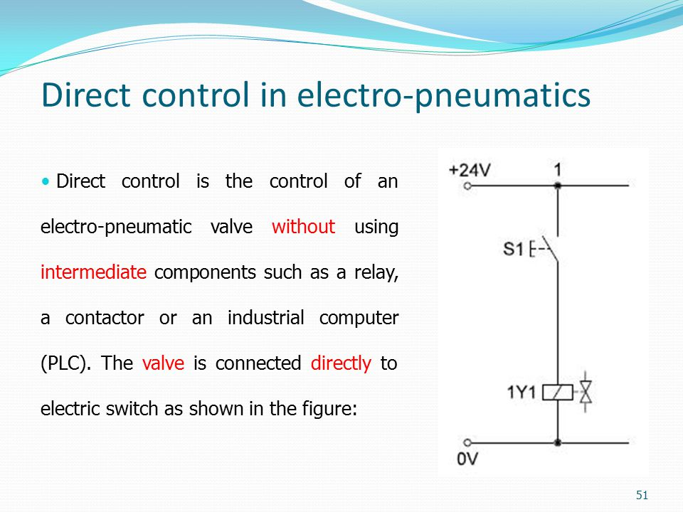 Direct control in electro-pneumatics Direct control is the control of an electro-pneumatic valve without using intermediate components such as a relay