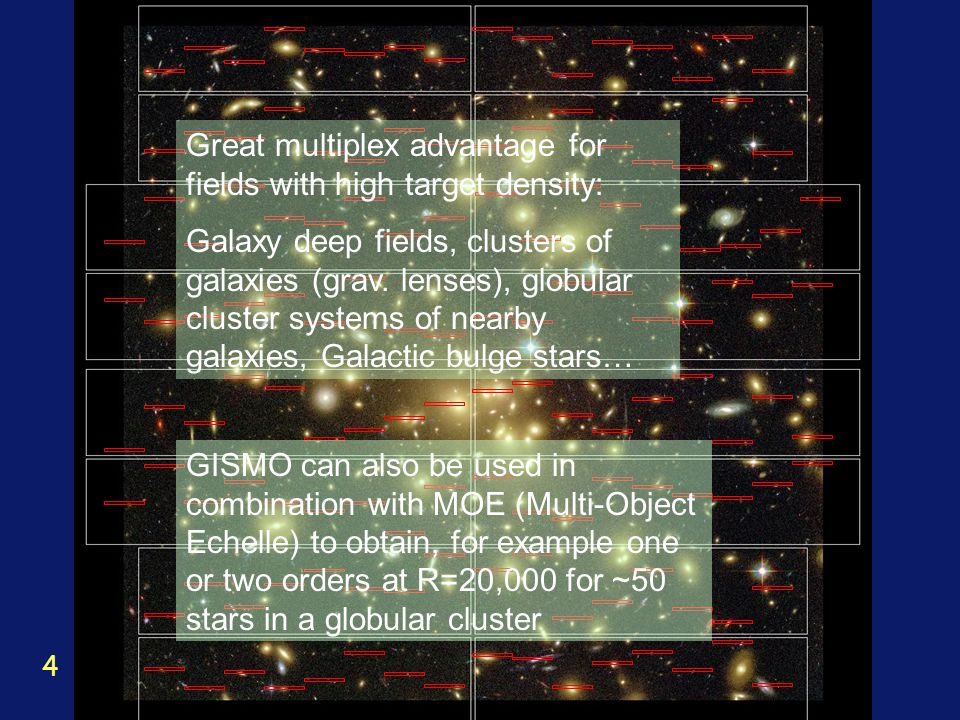 Great multiplex advantage for fields with high target density: Galaxy deep fields, clusters of galaxies (grav.