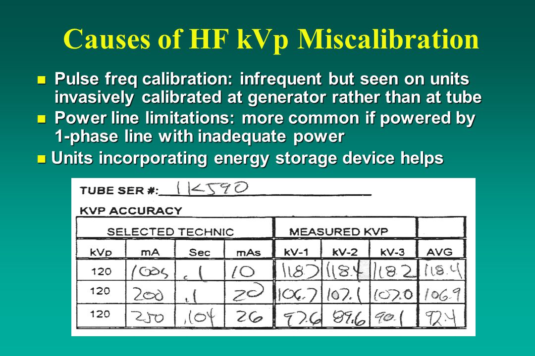 Causes of HF kVp Miscalibration n Pulse freq calibration: infrequent but seen on units invasively calibrated at generator rather than at tube n Power line limitations: more common if powered by 1-phase line with inadequate power n Units incorporating energy storage device helps