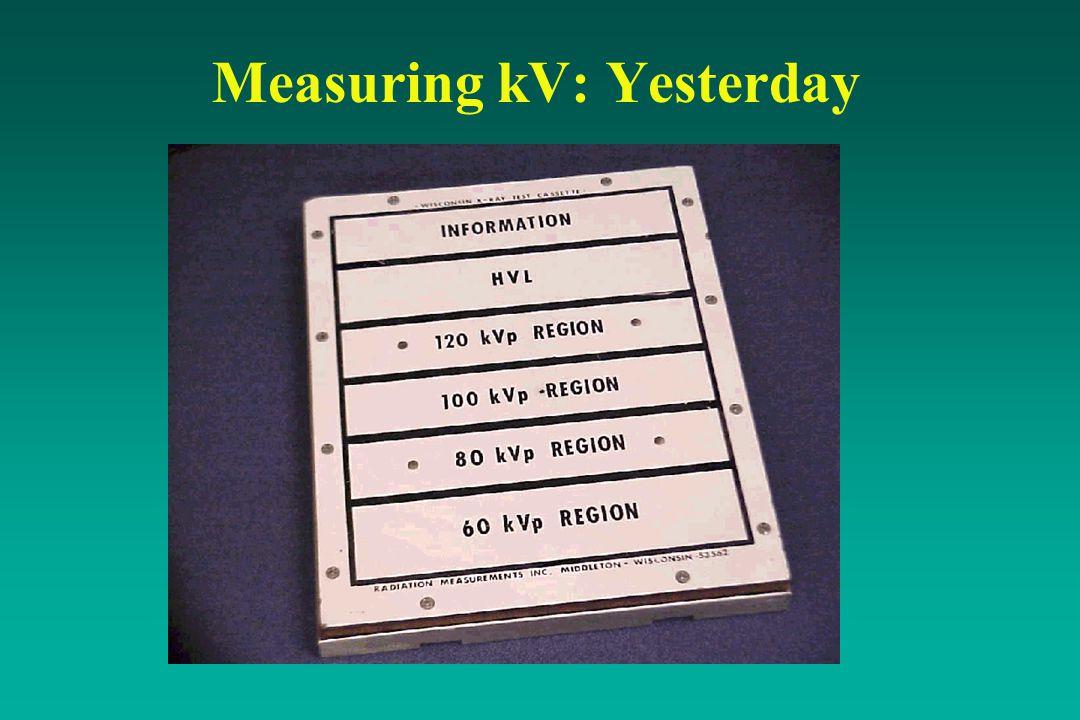 Measuring kV: Yesterday