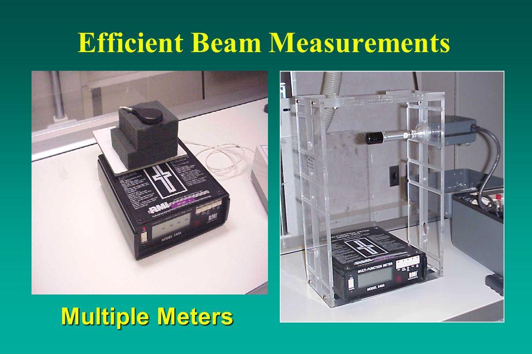 Efficient Beam Measurements Multiple Meters Multiple Meters