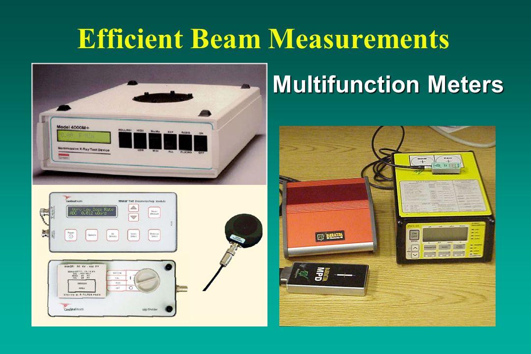 Efficient Beam Measurements Multifunction Meters