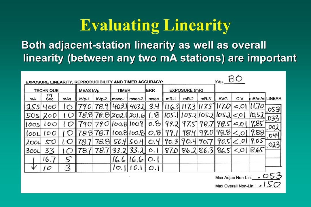 Evaluating Linearity Both adjacent-station linearity as well as overall linearity (between any two mA stations) are important