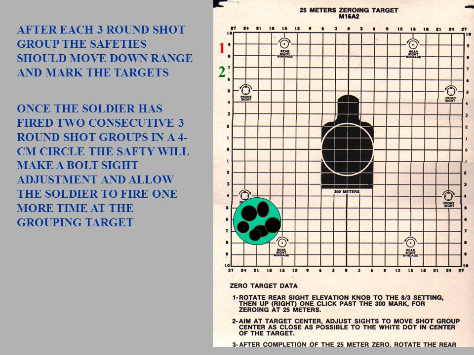 1 2 AFTER EACH 3 ROUND SHOT GROUP THE SAFETIES SHOULD MOVE DOWN RANGE AND MARK THE TARGETS ONCE THE SOLDIER HAS FIRED TWO CONSECUTIVE 3 ROUND SHOT GROUPS IN A 4- CM CIRCLE THE SAFTY WILL MAKE A BOLT SIGHT ADJUSTMENT AND ALLOW THE SOLDIER TO FIRE ONE MORE TIME AT THE GROUPING TARGET