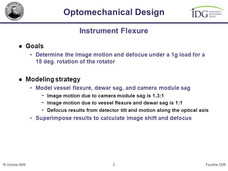 FourStar CDR Optomechanical Design 18 October 20062 Instrument Flexure ●Goals Determine the image motion and defocue under a 1g load for a 15 deg.