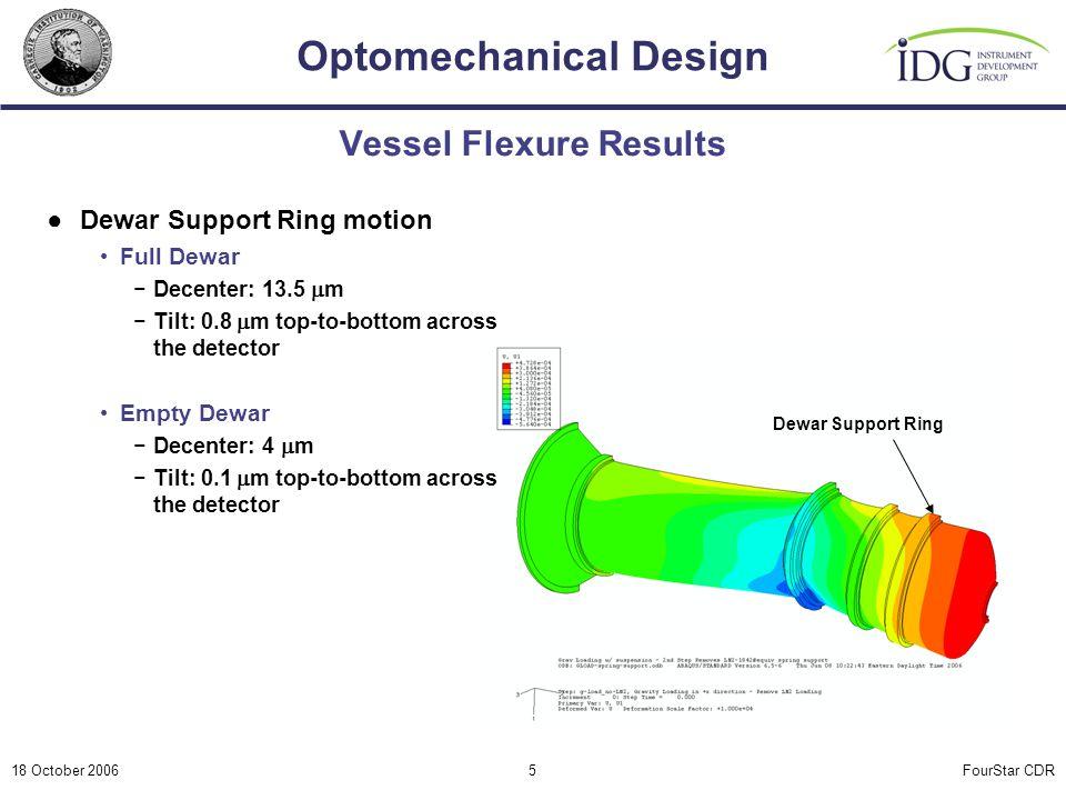 FourStar CDR Optomechanical Design 18 October 20065 Vessel Flexure Results ●Dewar Support Ring motion Full Dewar −Decenter: 13.5  m −Tilt: 0.8  m top-to-bottom across the detector Empty Dewar −Decenter: 4  m −Tilt: 0.1  m top-to-bottom across the detector Dewar Support Ring