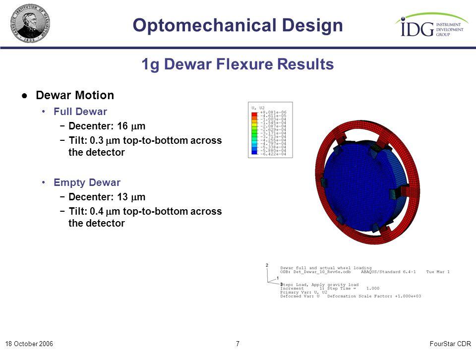FourStar CDR Optomechanical Design 18 October 20067 1g Dewar Flexure Results ●Dewar Motion Full Dewar −Decenter: 16  m −Tilt: 0.3  m top-to-bottom a