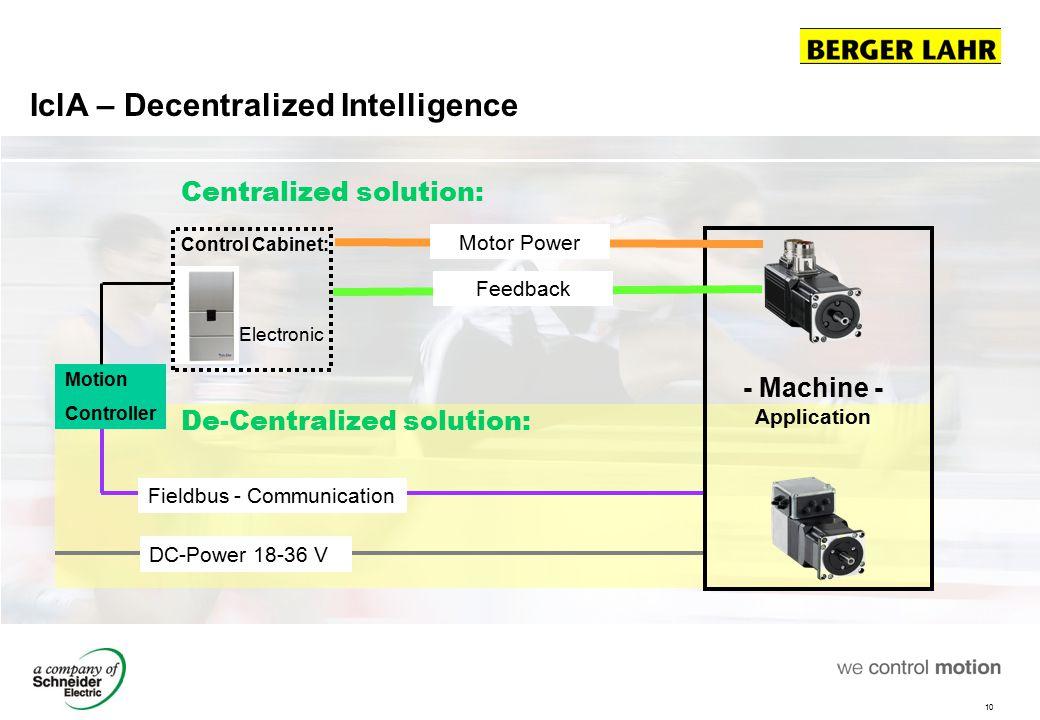 10 Fieldbus - Communication DC-Power 18-36 V De-Centralized solution: IclA – Decentralized Intelligence - Machine - Application Motion Controller Cent