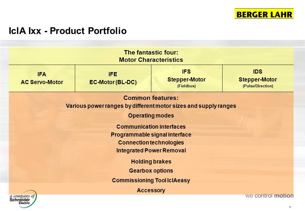 11 IclA Ixx - Product Portfolio The fantastic four: Motor Characteristics IFA AC Servo-Motor IFE EC-Motor (BL-DC) IFS Stepper-Motor (Fieldbus) IDS Ste