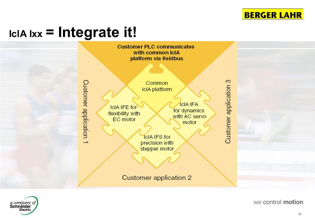 12 IclA Ixx = Integrate it!