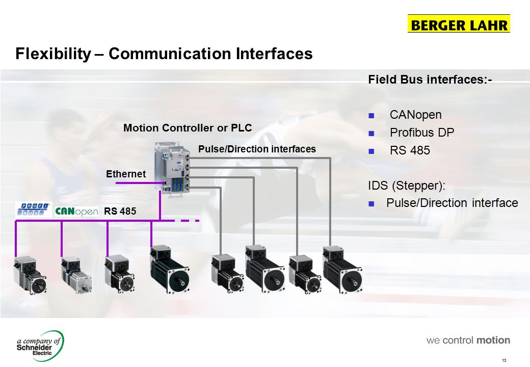 13 Flexibility – Communication Interfaces Field Bus interfaces:- CANopen Profibus DP RS 485 IDS (Stepper): Pulse/Direction interface Motion Controller
