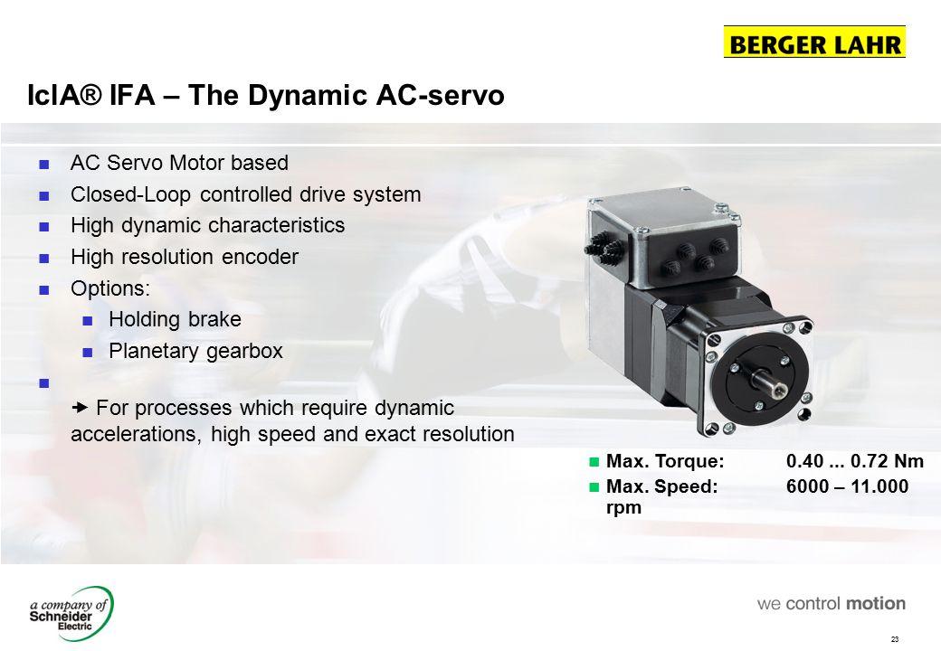 23 IclA® IFA – The Dynamic AC-servo AC Servo Motor based Closed-Loop controlled drive system High dynamic characteristics High resolution encoder Opti