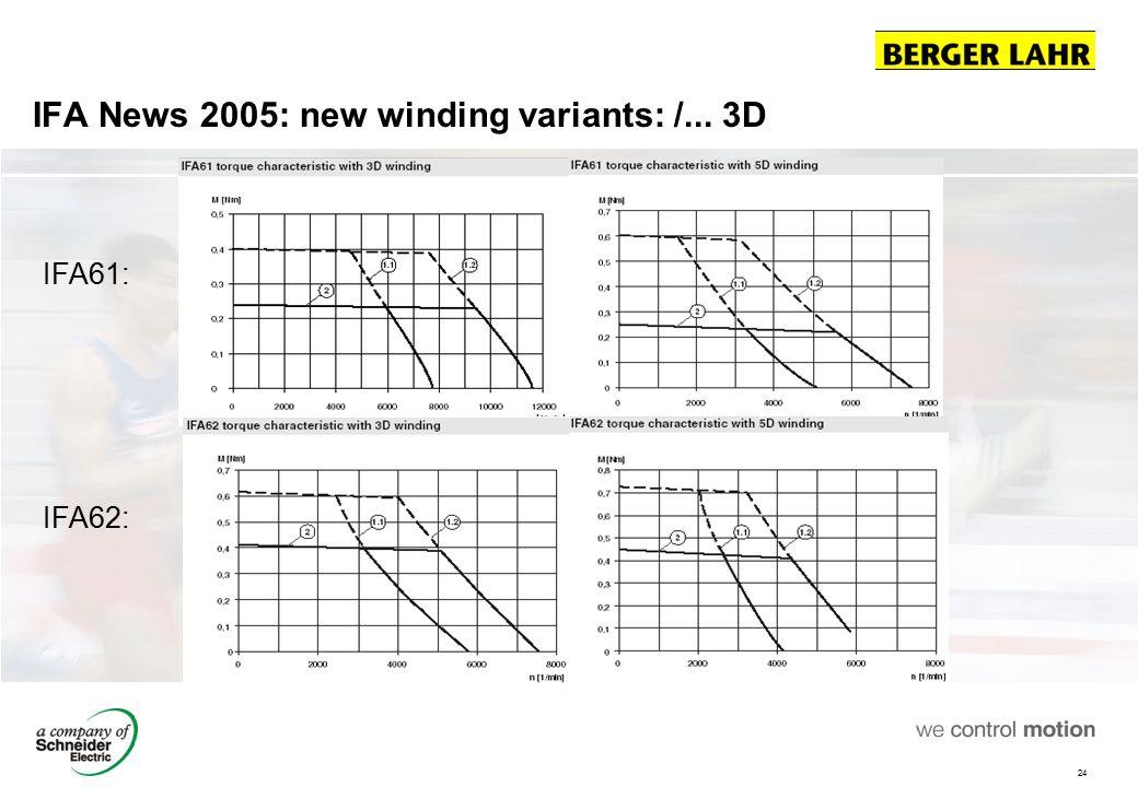 24 IFA News 2005: new winding variants: /... 3D IFA61: IFA62: