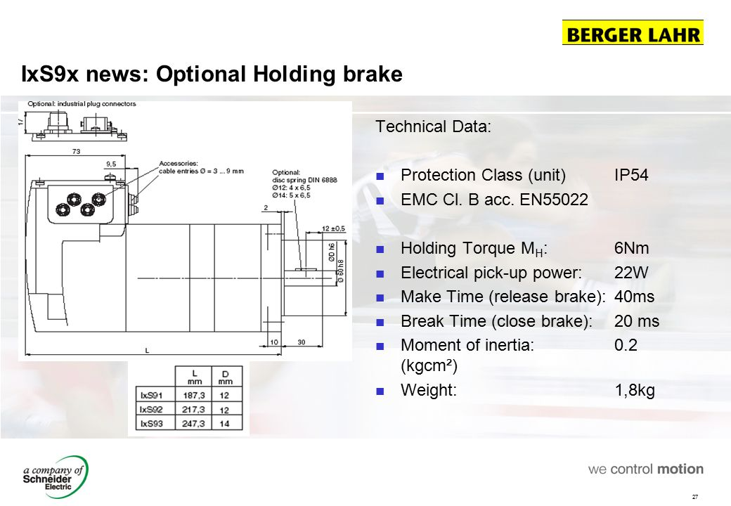 27 IxS9x news: Optional Holding brake Technical Data: Protection Class (unit)IP54 EMC Cl. B acc. EN55022 Holding Torque M H :6Nm Electrical pick-up po