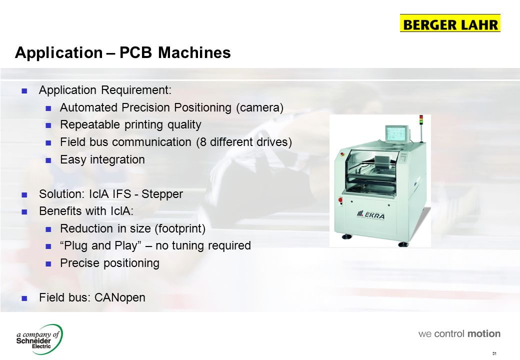 31 Application – PCB Machines Application Requirement: Automated Precision Positioning (camera) Repeatable printing quality Field bus communication (8
