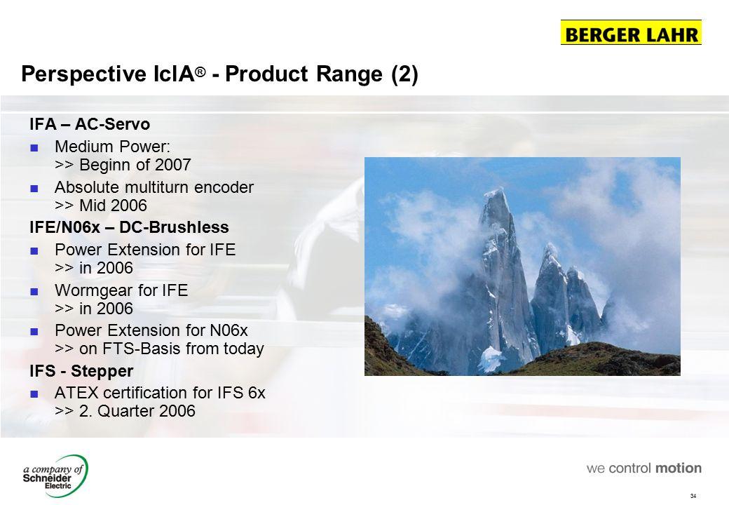 34 Perspective IclA ® - Product Range (2) IFA – AC-Servo Medium Power: >> Beginn of 2007 Absolute multiturn encoder >> Mid 2006 IFE/N06x – DC-Brushles