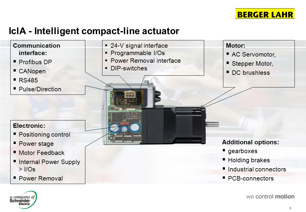 5 IclA - Intelligent compact-line actuator Communication interface:  Profibus DP  CANopen  RS485  Pulse/Direction Motor:  AC Servomotor,  Steppe