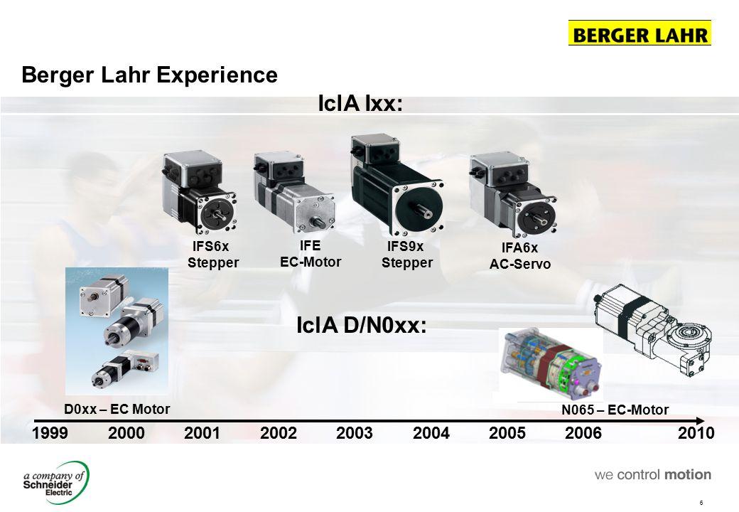 6 Berger Lahr Experience 199920032000201020012002200420062005 D0xx – EC Motor IFS6x Stepper IFA6x AC-Servo IFE EC-Motor IFS9x Stepper IclA Ixx: IclA D