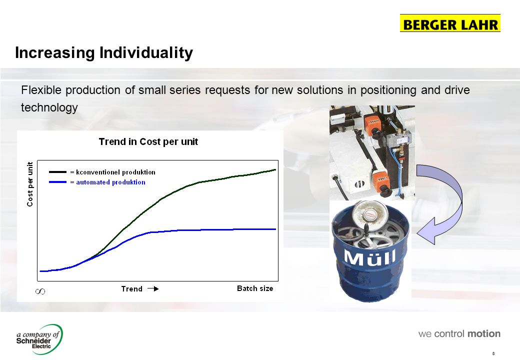 8 Increasing Individuality Flexible production of small series requests for new solutions in positioning and drive technology