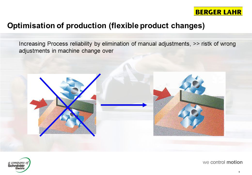 9 Optimisation of production (flexible product changes) Increasing Process reliability by elimination of manual adjustments, >> ristk of wrong adjustm