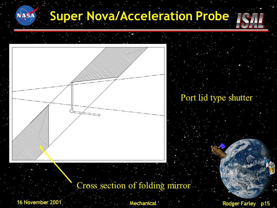 Rodger Farley p15 Super Nova/Acceleration Probe 16 November 2001 Mechanical Cross section of folding mirror Port lid type shutter