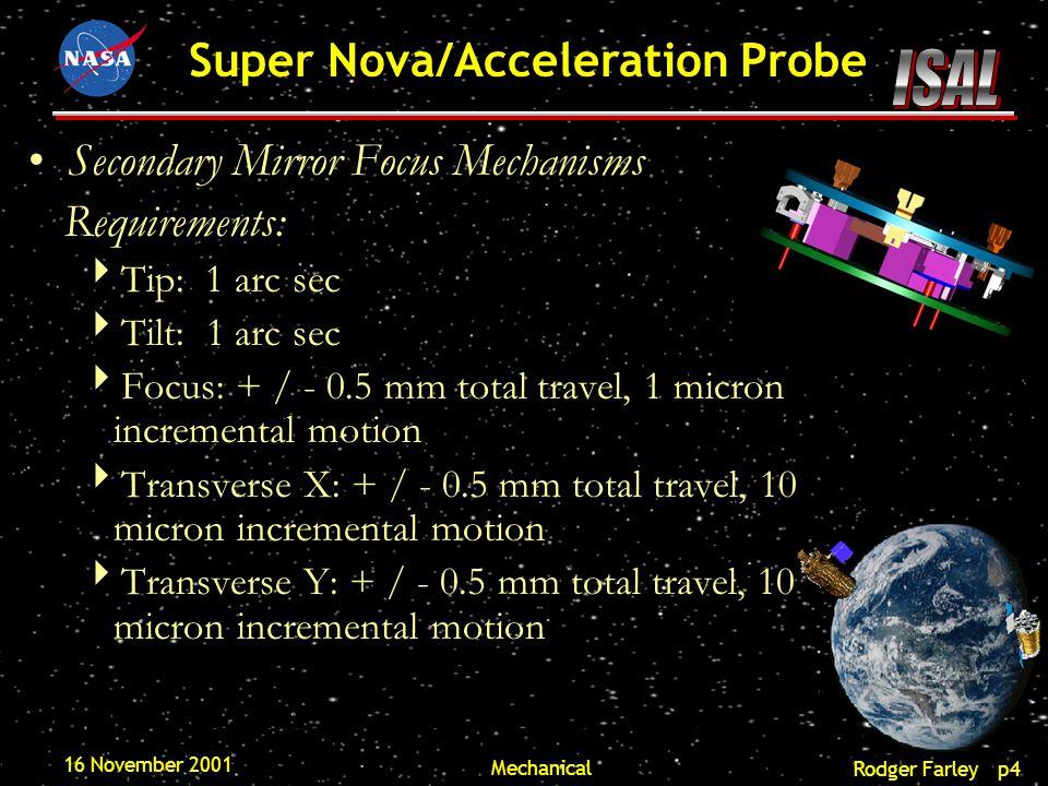 Rodger Farley p4 Super Nova/Acceleration Probe 16 November 2001 Mechanical Secondary Mirror Focus Mechanisms Requirements:  Tip: 1 arc sec  Tilt: 1 arc sec  Focus: + / - 0.5 mm total travel, 1 micron incremental motion  Transverse X: + / - 0.5 mm total travel, 10 micron incremental motion  Transverse Y: + / - 0.5 mm total travel, 10 micron incremental motion