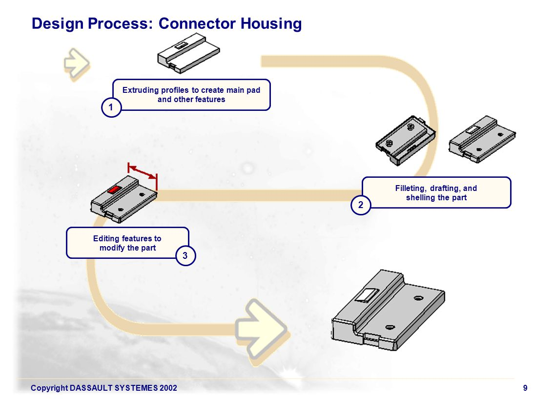 Copyright DASSAULT SYSTEMES 200210 Master Exercise Connector Housing (1) : Creating Features In this step you will: Create the 4 main features making up the connector: - the main pad - the Catch - the Detent Pocket - the Clip 15 min.
