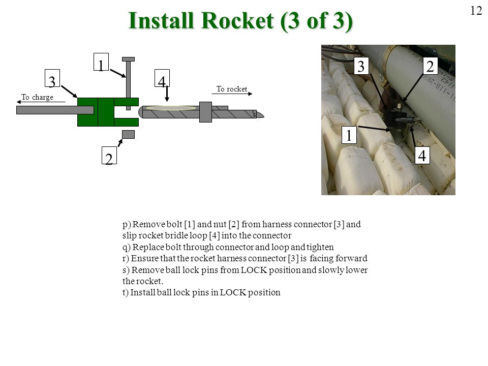 Install Rocket (3 of 3) p) Remove bolt [1] and nut [2] from harness connector [3] and slip rocket bridle loop [4] into the connector q) Replace bolt t