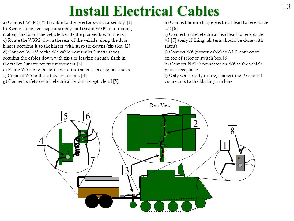 Install Electrical Cables J1 a) Connect W3P2 (75 ft) cable to the selector switch assembly [1] b) Remove one periscope assembly and thread W3P2 out, r