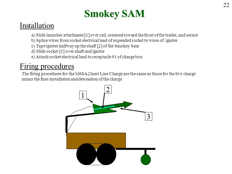 Smokey SAM Installation a) Slide launcher attachment [1] over rail, oriented toward the front of the trailer, and secure b) Splice wires from rocket e