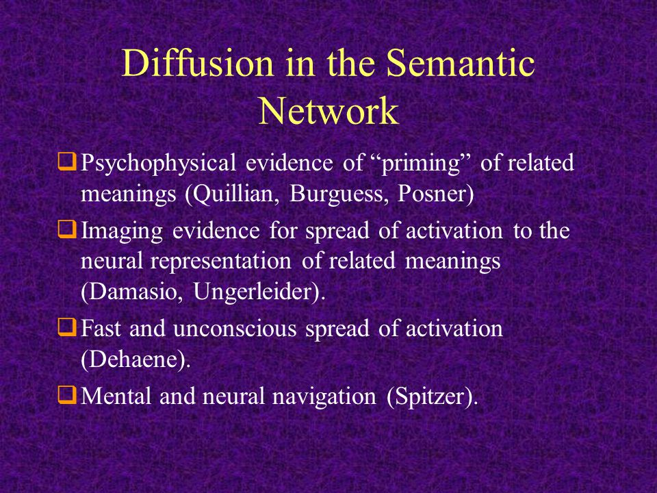 Diffusion in the Semantic Network  Psychophysical evidence of priming of related meanings (Quillian, Burguess, Posner)  Imaging evidence for spread of activation to the neural representation of related meanings (Damasio, Ungerleider).