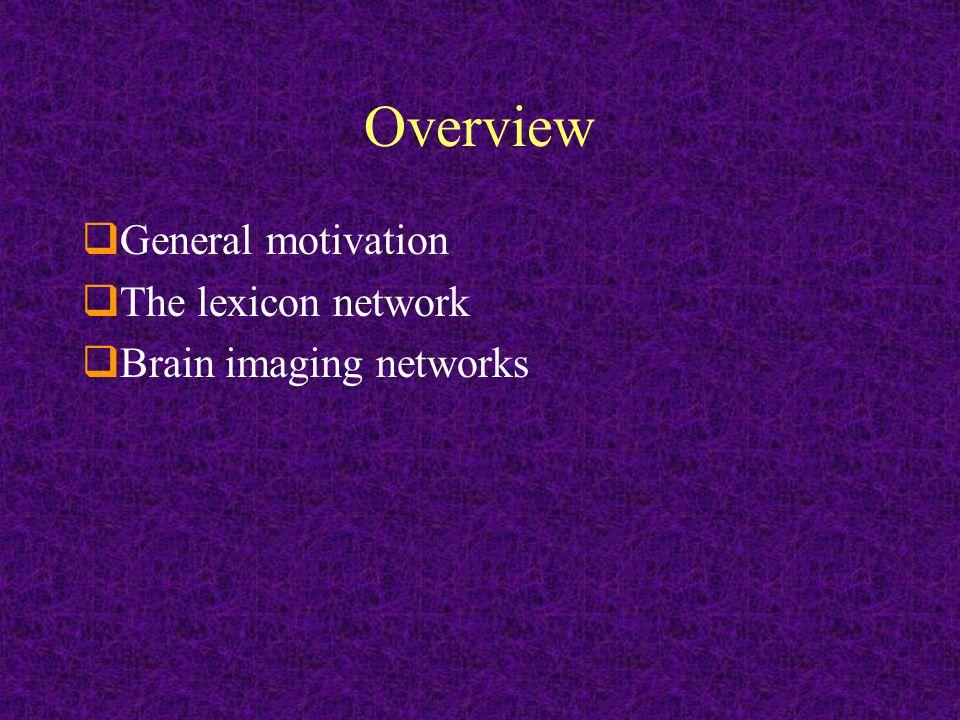 Traffic in the Brain: Chronic Pain regular graph Pain 1.Thalamus (1/3) 2.S1 (hand) 3.Cerebellum (1/3) 4.Posterior Parietal (1/4) 5.Prefrontal (1/6) 6.Prefrontal (2/6) 7.S1 (foot) Pain Surrogate Prefrontal (2/6) Visual Surrogate Prefrontal (3/6)
