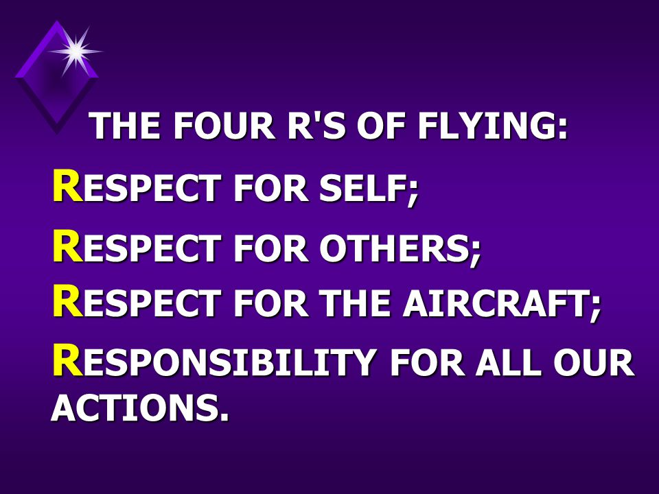 THE FOUR R S OF FLYING: R ESPECT FOR THE AIRCRAFT; R ESPECT FOR SELF; R ESPECT FOR OTHERS; R ESPONSIBILITY FOR ALL OUR ACTIONS.